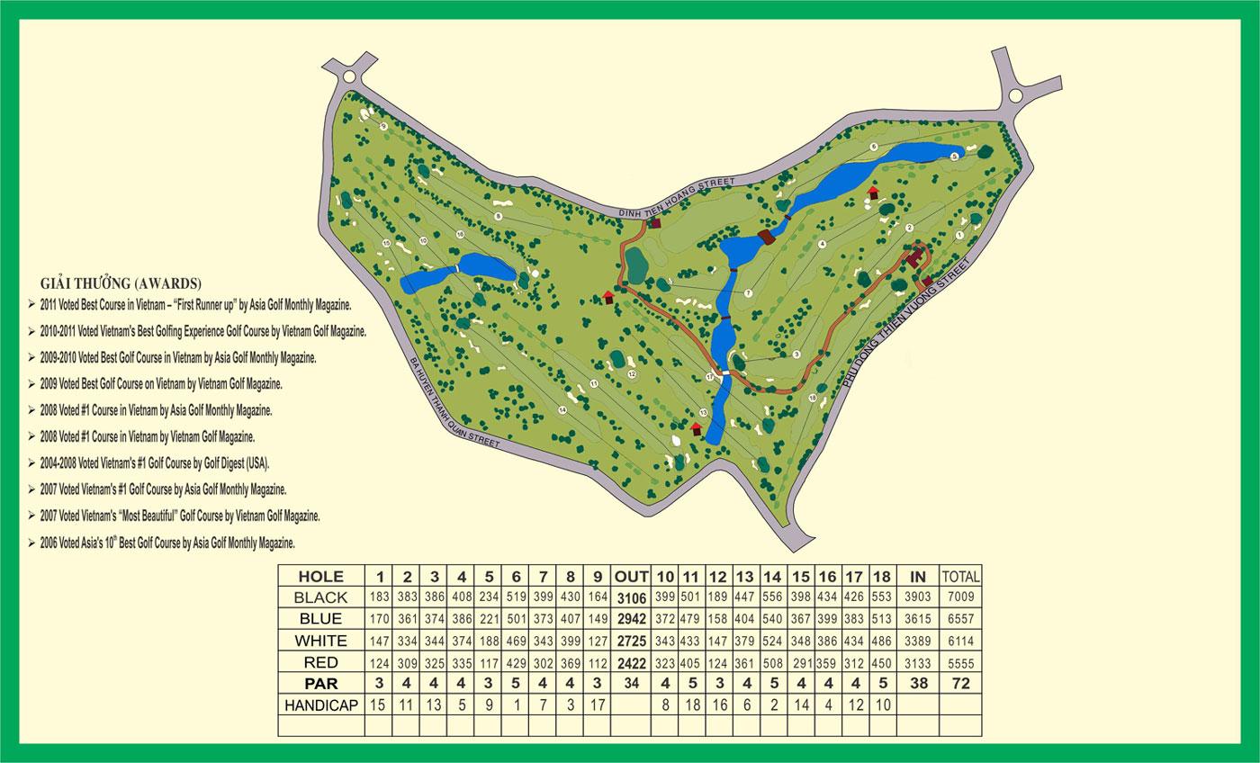 Bảng đồ sân golf Đà Lạt Palace Đồi Cù.